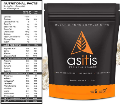 ASITIS Whey Protein Isolate Review