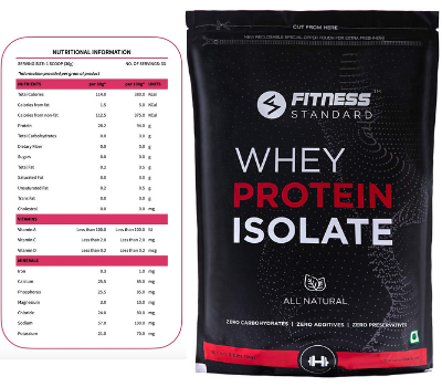 Fitness Standard Whey Protein Isolate Nutritional Profile