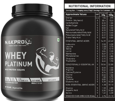 Nakpro Whey Protein Nutritional Info