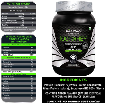 cheapest whey protein in India
